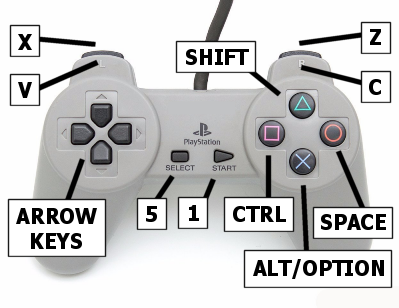 controller layout information